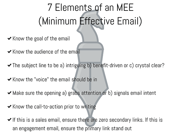 Email Copywriting Minimum Effective Email