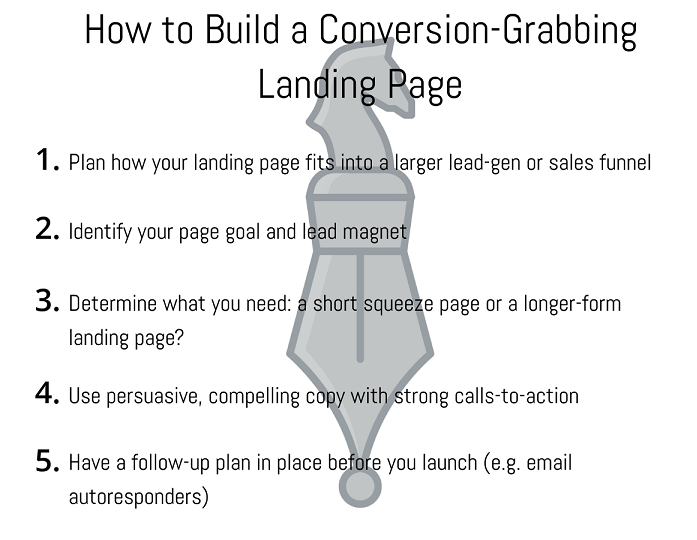 Landing Page Copywriting How To Convert More